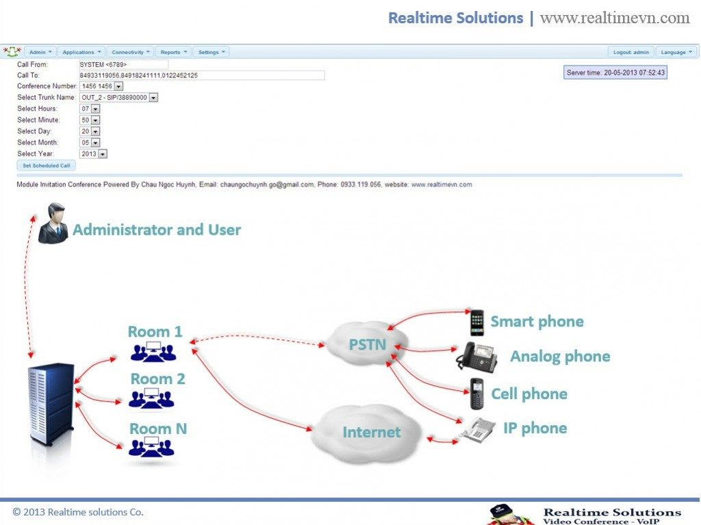 """Realtime Solutions 