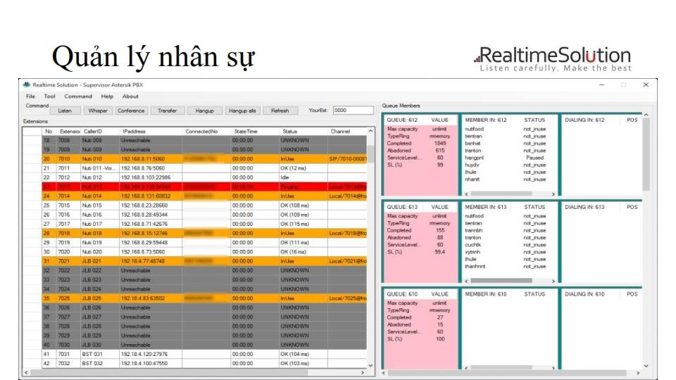Giai phap  tong dai VoIP Realtime full_012